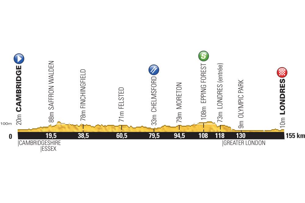 Le parcours de la 3ème étape du Tour de France 2014