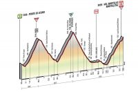 Le road-book du Giro