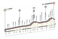 La 14ème étape du Giro 2015