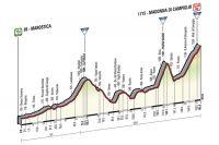 La 15ème étape du Giro 2015
