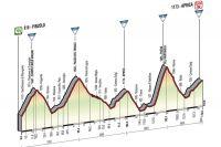 La 16ème étape du Giro 2015