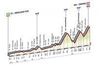 Les profils du Giro