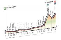 La 20ème étape du Giro 2015