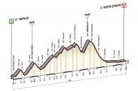 La 3ème étape du Giro 2015