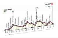 La 4ème étape du Giro 2015