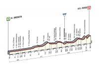 La 7ème étape du Giro 2015