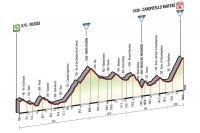 La 8ème étape du Giro 2015