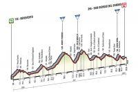 La 9ème étape du Giro 2015