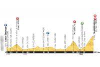 Le parcours de la 13ème étape du Tour de France 2014