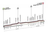 La 1ère étape du Giro