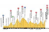 Le parcours de la 10ème étape du Tour de France 2014