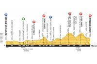 Le parcours de la 12ème étape du Tour de France 2014