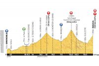 Le parcours de la 14ème étape du Tour de France 2014
