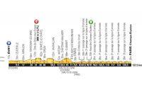 Le parcours de la 21ème étape du Tour de France 2014