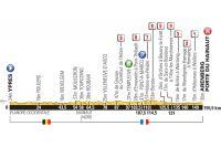 Le parcours de la 5ème étape du Tour de France 2014