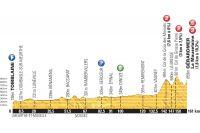Le parcours de la 8ème étape du Tour de France 2014