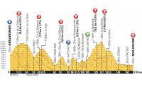 Le parcours de la 9ème étape du Tour de France 2014