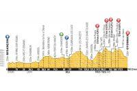 Le parcours de la 11ème étape du Tour de France 2014