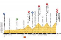 Le road-book du Tour de France 2014