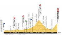 Le parcours de la 18ème étape du Tour de France 2014