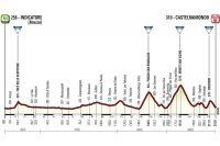 La 4ème étape de Tirreno-Adriatico
