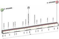 La 1ère étape du Giro 2016