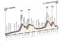 La 13ème étape du Giro 2016
