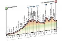 La 14ème étape du Giro 2016