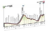 La 16ème étape du Giro 2016