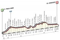 La 5ème étape du Giro 2016