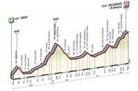 La 6ème étape du Giro 2016