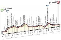 La 7ème étape du Giro 2016