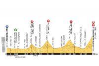 Le profil de la 12ème étape du Tour de France 2015