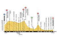 Le profil de la 15ème étape du Tour de France 2015