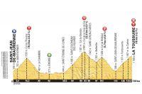 Le profil de la 19ème étape du Tour de France 2015