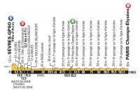 Le profil de la 21ème étape du Tour de France 2015