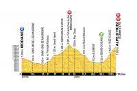 Le nouveau tracé de la 20ème étape du Tour de France