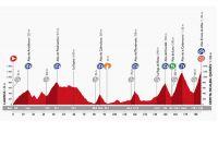 Le parcours de la 16ème étape de la Vuelta
