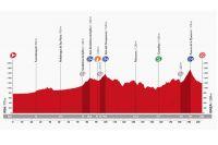 Le profil de la 18ème étape de la Vuelta