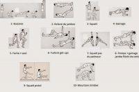 Le circuit training