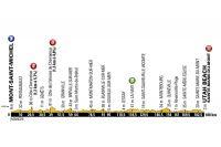 Le profil de la 1ère étape du Tour de France 2016