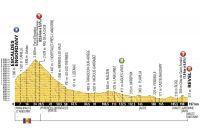 Le profil de la 10ème étape du Tour de France 2016