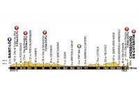 Le profil de la 2ème étape du Tour de France 2016