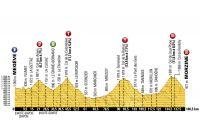 Le profil de la 20ème étape du Tour de France 2016