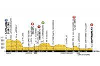 Le profil de la 6ème étape du Tour de France 2016