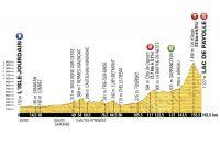 Le profil de la 7ème étape du Tour de France 2016