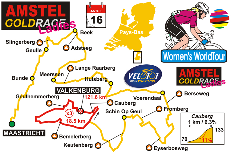 1ère édition de l'Amstel Gold Race Ladies