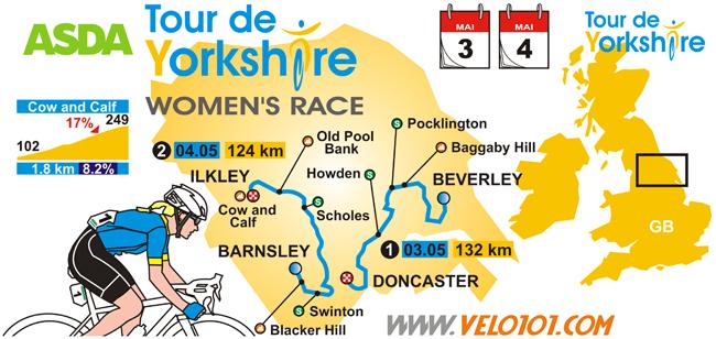 ASDA Tour de Yorshire Women's race 2018