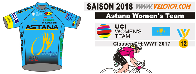 Astana Women's Team 2018