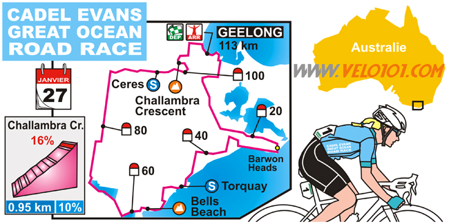 Cadel Evans Great Ocean Road Race Women 2018
